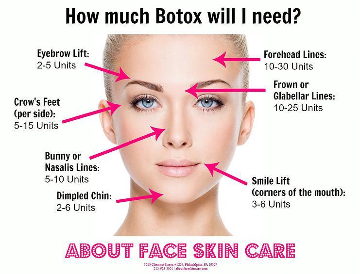 Botox Cosmetic in VA